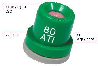 ATI80nowe